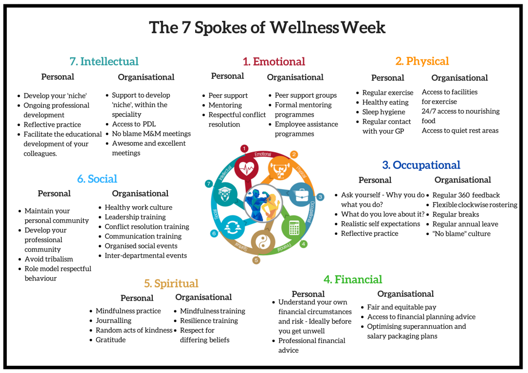 Wellness Wheel.png