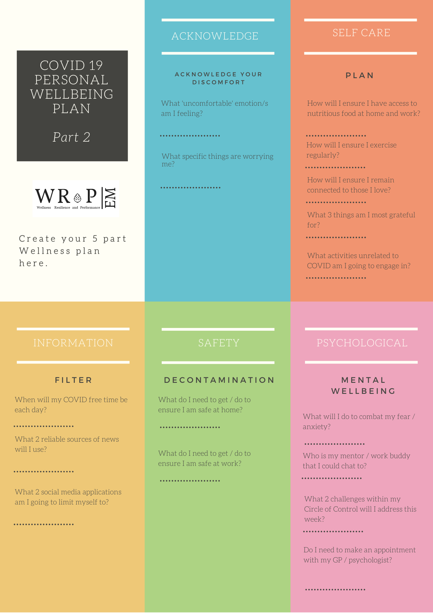covid wellbeing plan 2